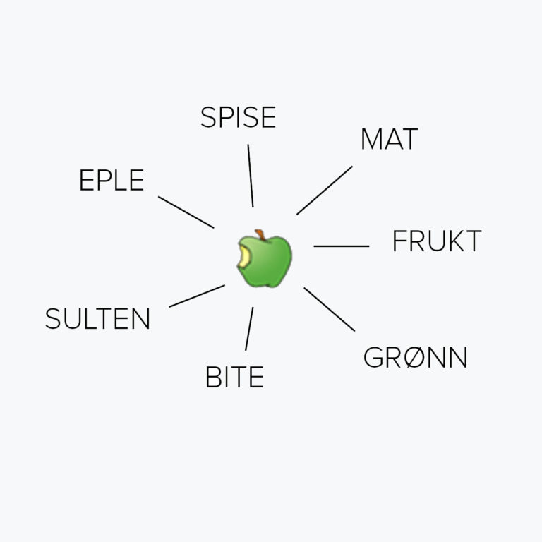 eple_beskr_bakgrunn